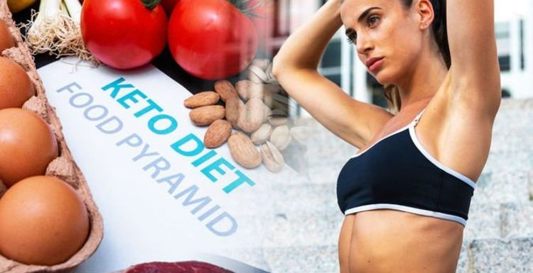Keto diet: Best protein to eat on the plan to boost ketosis and shed fat fast